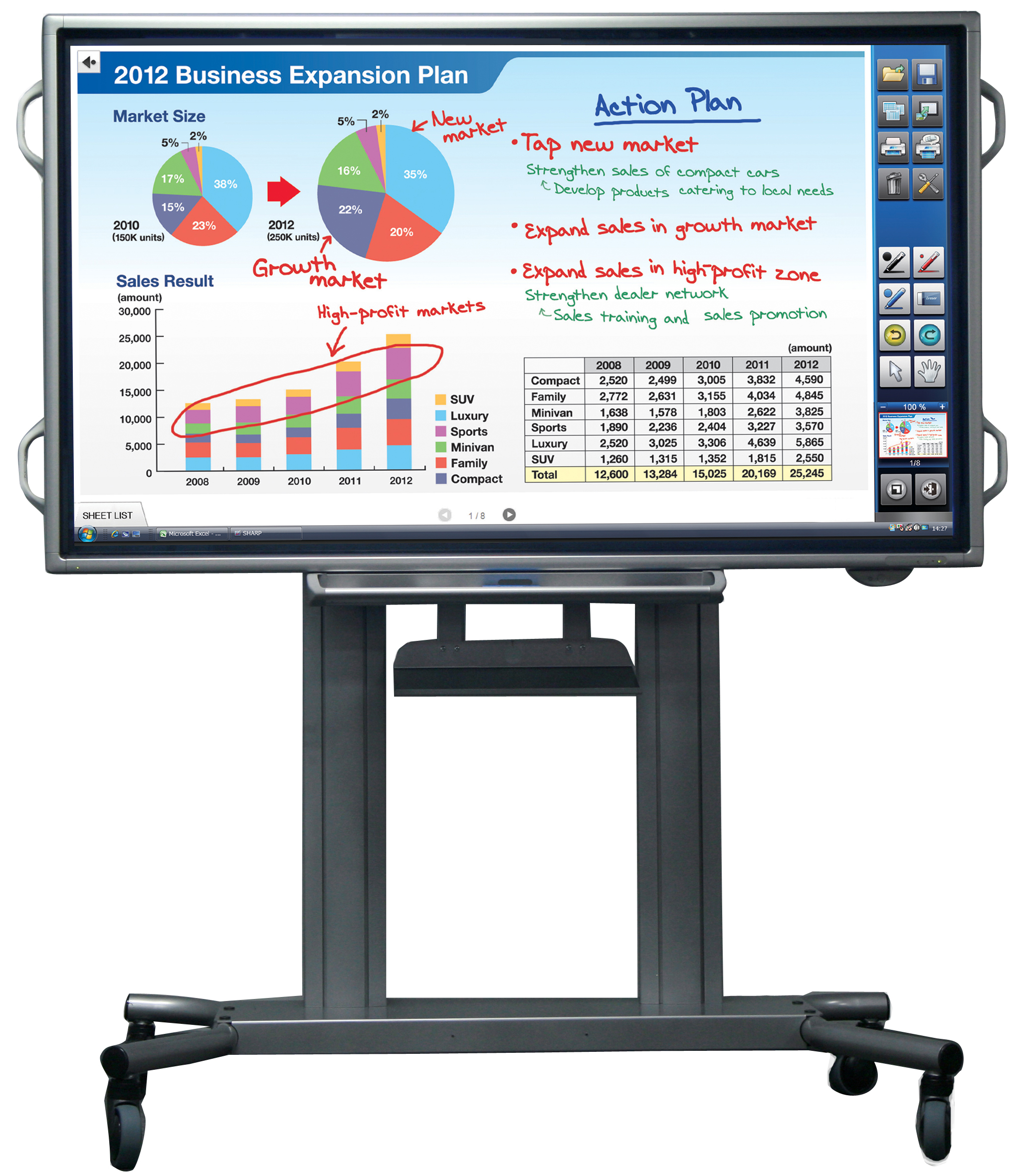 Sharp Aquos Interactive Whiteboard